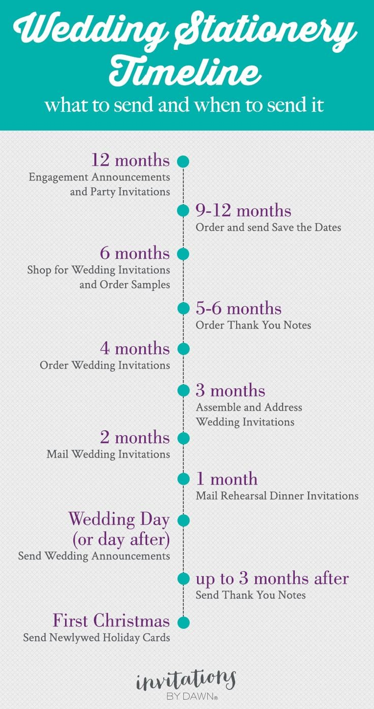 17 Best Ideas About Engagement Announcement Cards On Pinterest