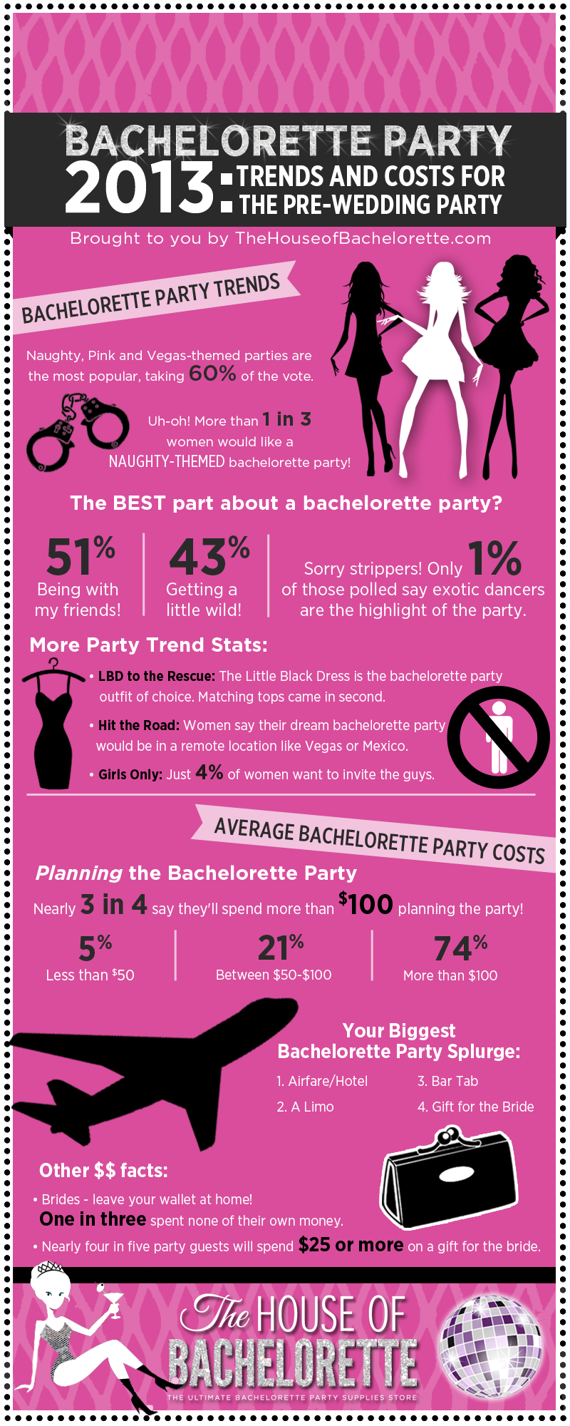 17 Best Images About Bachelorette Party On Pinterest