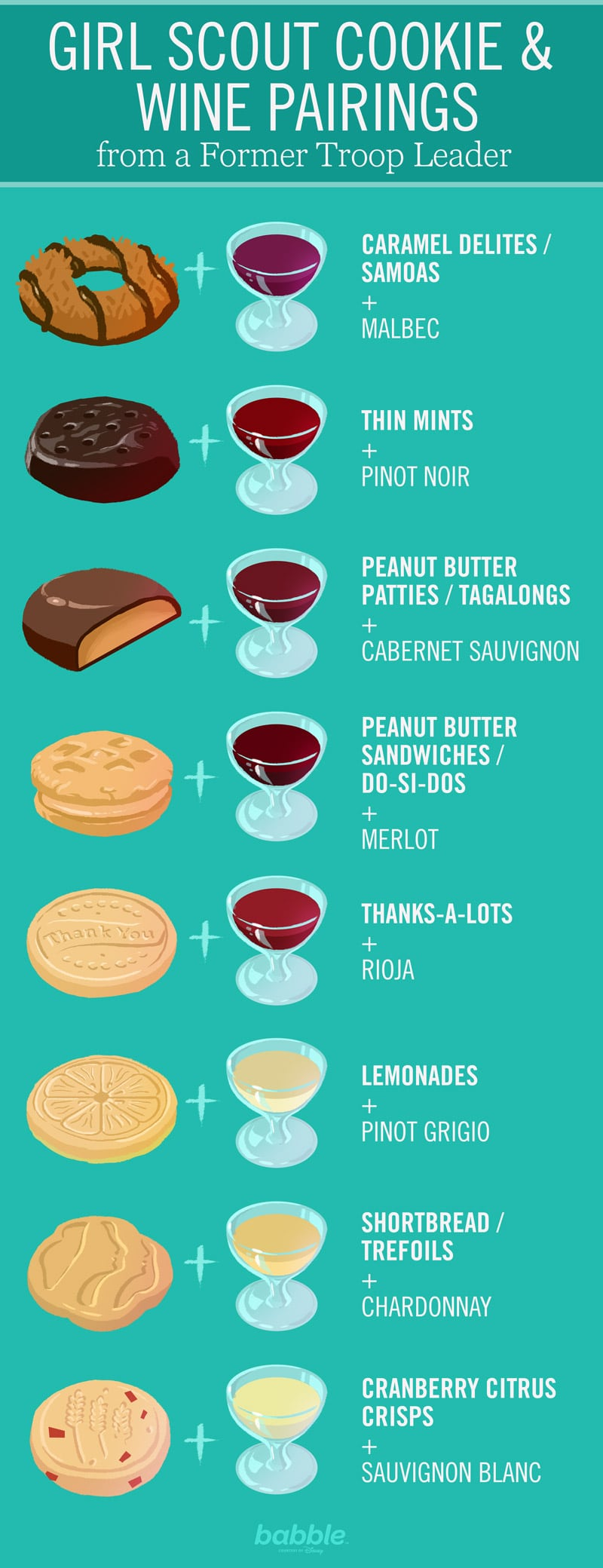 Girl Scout Cookie And Wine Pairings