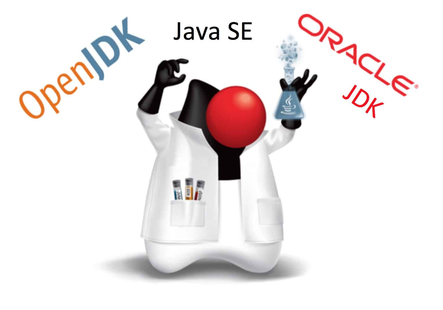 How Do We Define Java