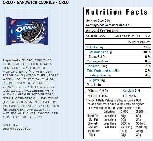 Ingredients In Oreos