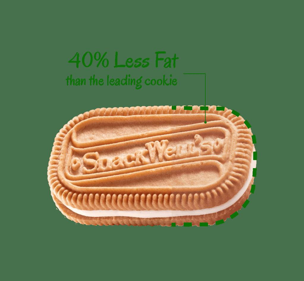 Vanilla Creme Sandwich Cookies