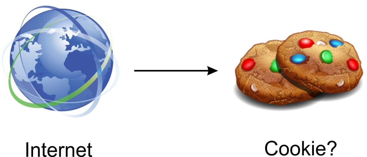 How To Clear Cache And Cookies For Chrome, Firefox And Ie