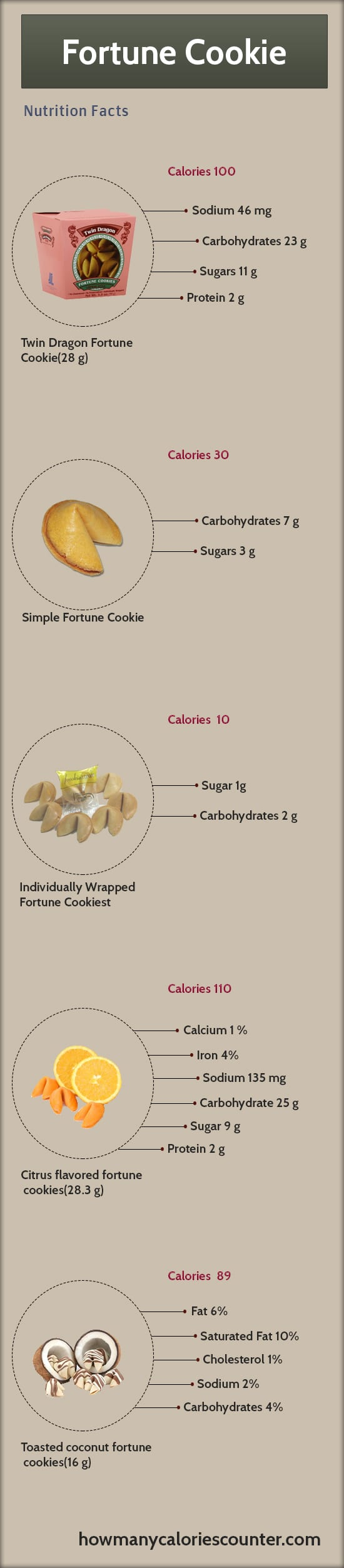 How Many Calories In A Fortune Cookie