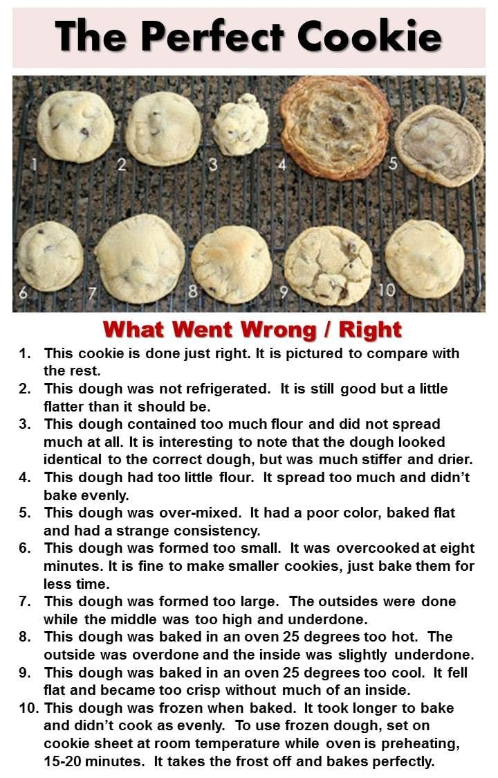 Pin By Mary Dewicki On Food