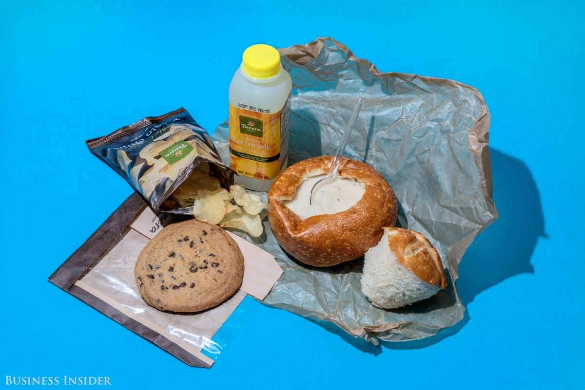 This Is What 2,000 Calories Looks Like At Your Favorite