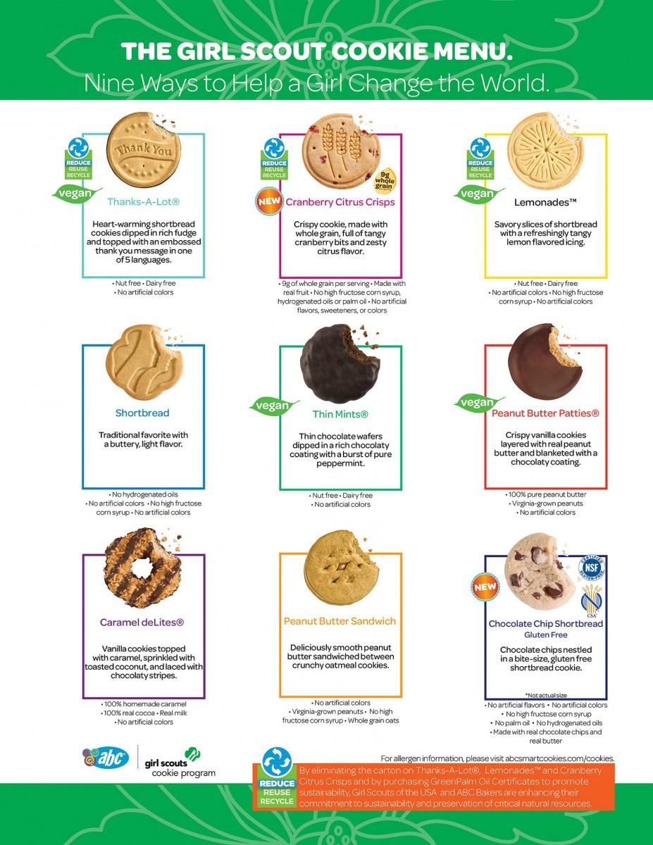 Cookies & Tumbling
