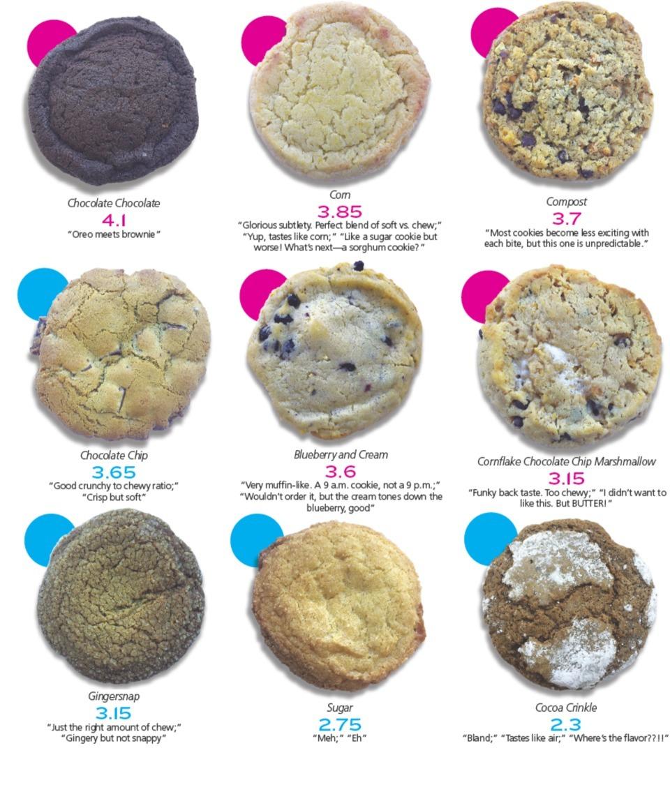 Milk Bar Vs  Raresweets  Which Citycenterdc Cookies Reign Supreme