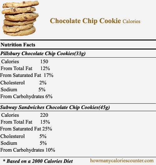 The Truth & Facts About How Many Calories In Oatmeal Chocolate