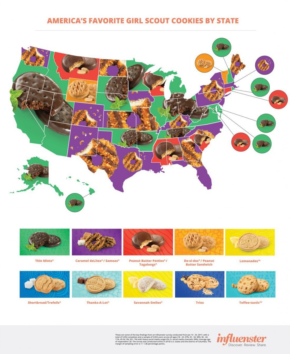 The Most Popular Girl Scout Cookies In Every Us State [1100x1342