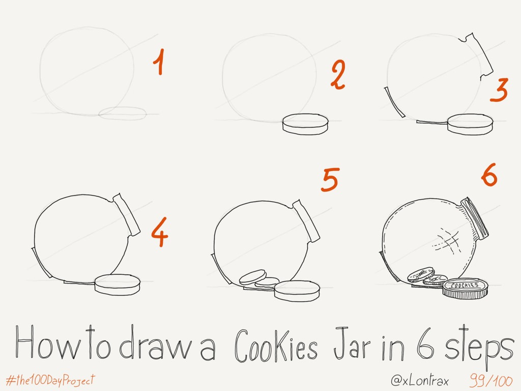 How To Draw A Cookies Jar