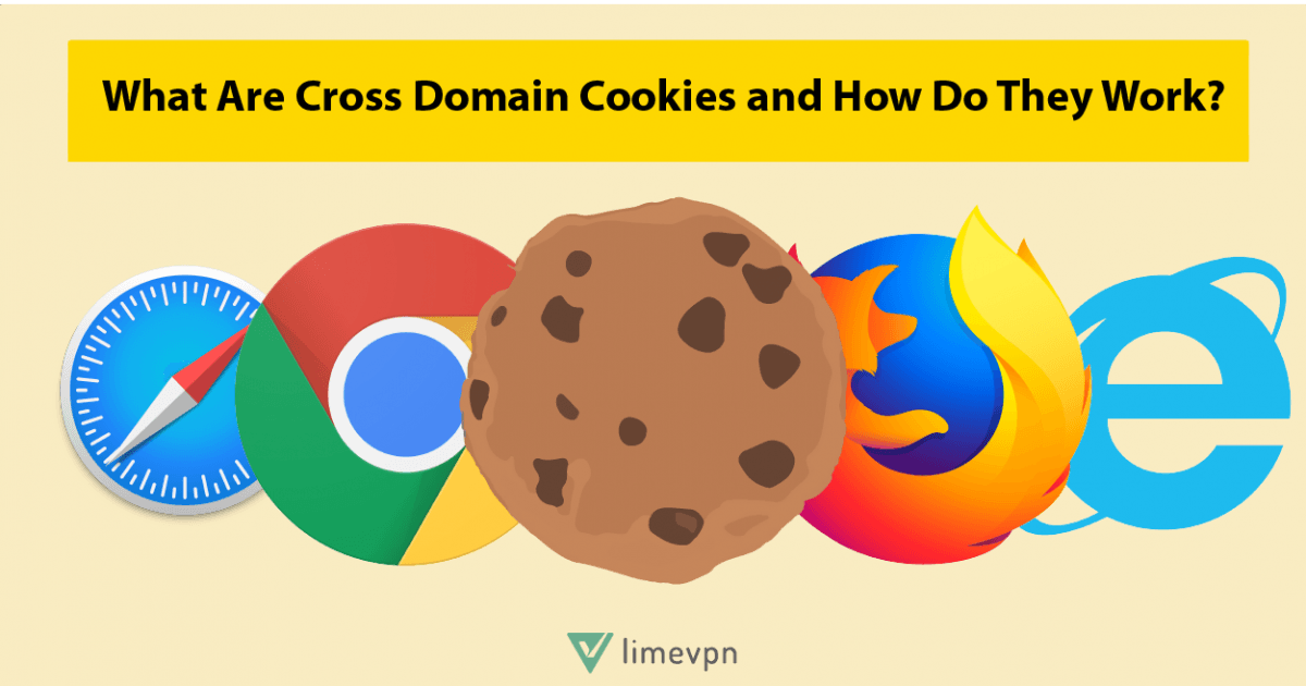 What Are Cross Domain Cookies And How Do They Work