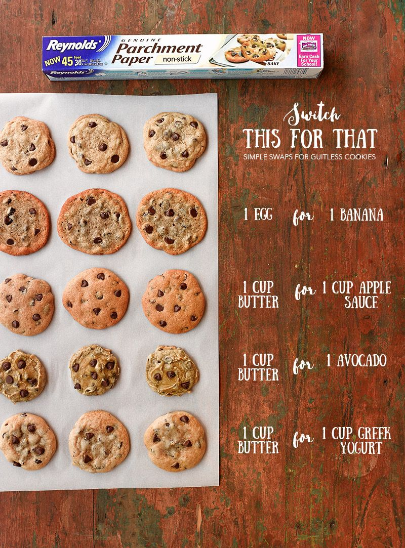 Enjoy These Chocolate Chip Cookie Ingredient Swaps; Perfect For