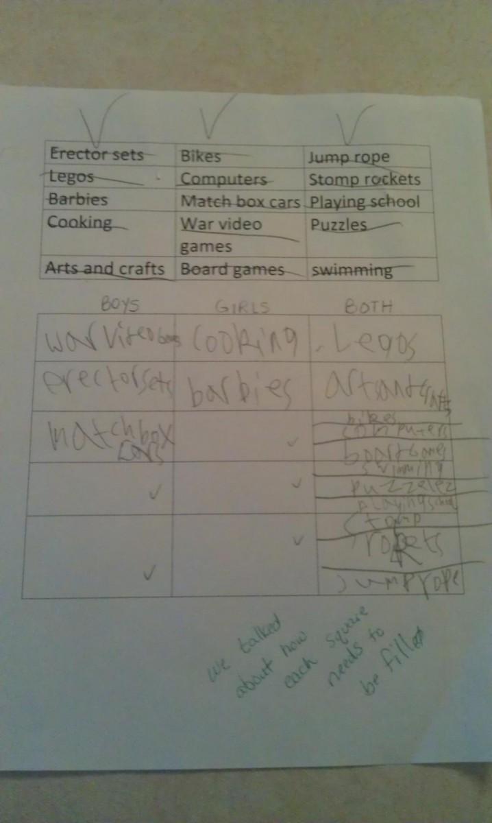 Gender Bias Worksheet  I'm Glad She Failed    Pics