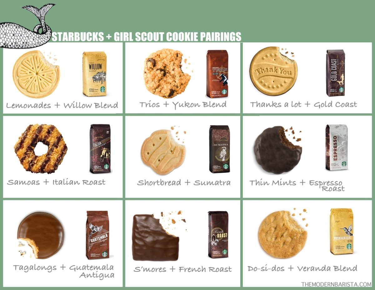How To Enjoy Girl Scout Cookies With Starbucks Coffee