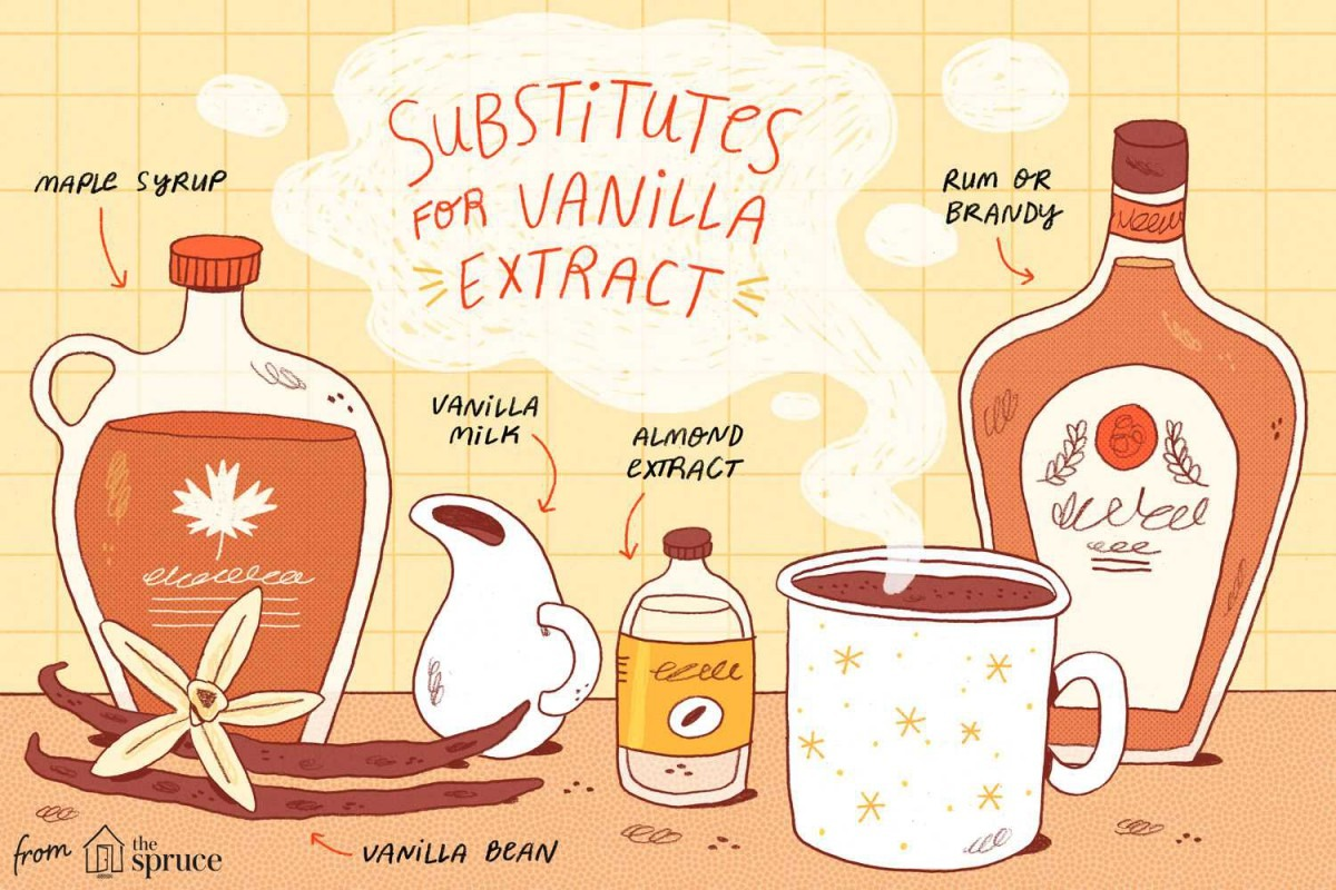 Cheap And Easy Vanilla Extract Substitutes