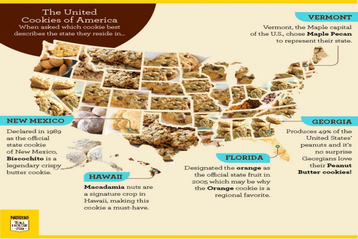 Nestlé Toll House Survey Of Most Popular Cookies By State